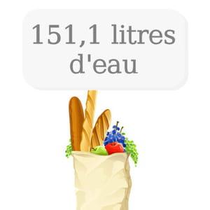 la première dépense d'alimentation des français concerne l'eau en bouteilles.