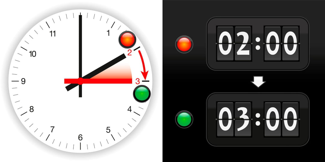 Changement d 39 heure comment bien vivre le passage l 39 heure d 39 t 2018 - Changement heure ete 2017 ...