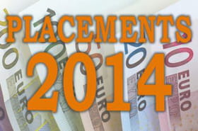 Placements 2014 : comment investir ? Où investir ?