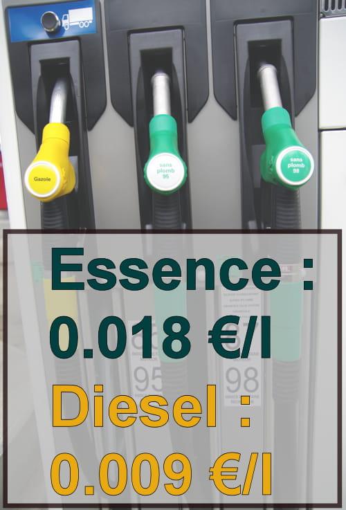 https://france3-regions.francetvinfo.fr/bretagne/carte-penurie-carburant-stations-service-trouver-essence-1585581.html