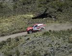 Rallye : Championnat d'Europe
