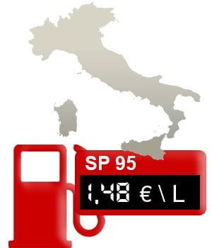 prix de l'essence en italie