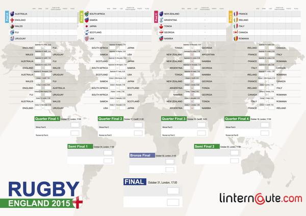 Calendrier Des Match De La Coupe Du Monde.Mondial De Rugby 2015 Tableau Le Calendrier Des Matchs A