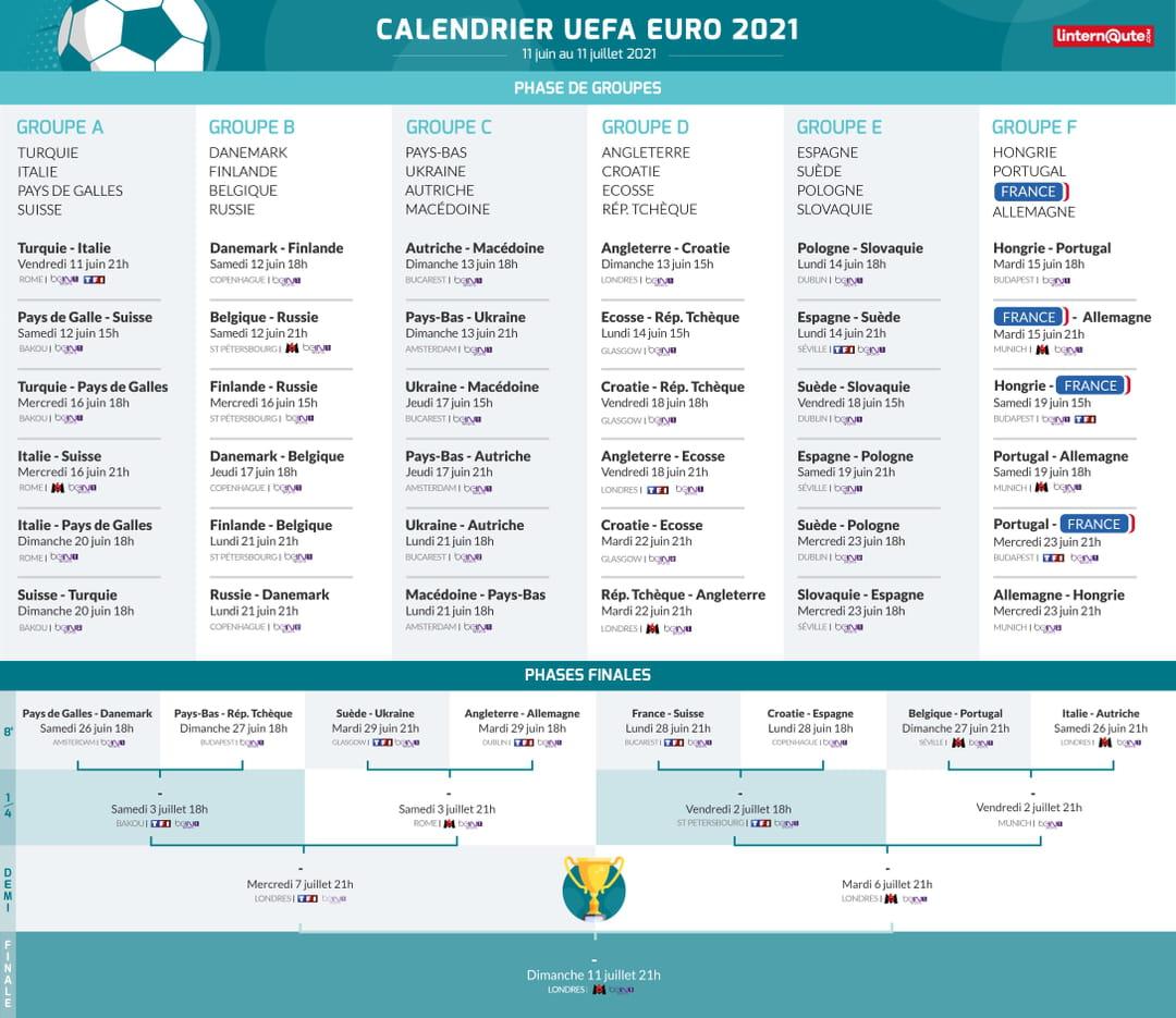 Euro 2021 : Les affiches des huitièmes de finale
