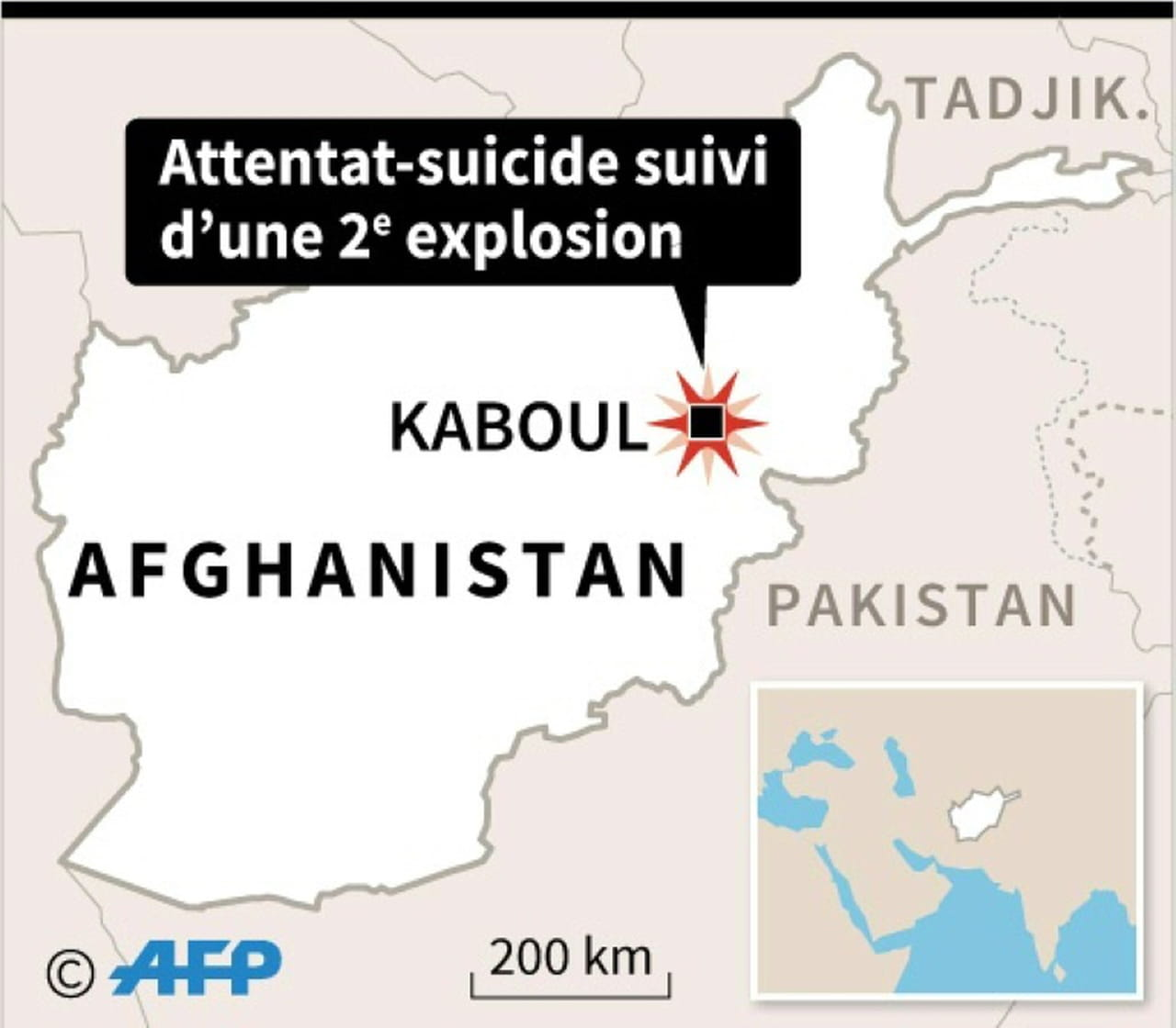 Au moins 14morts dans un double-attentat à Kaboul