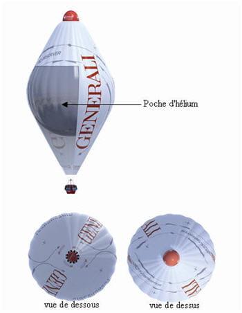 le ballon utilise uniquement de l'hélium pur pour se déplacer.