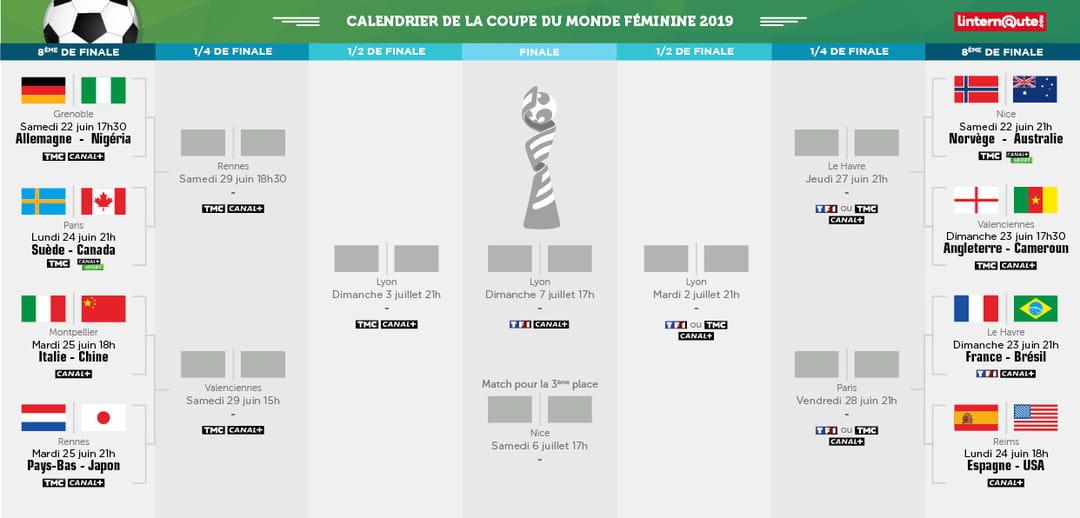 Mondial Feminin France 2019 Calendrier.Coupe Du Monde Feminine 2019 La France Dans Le Vif