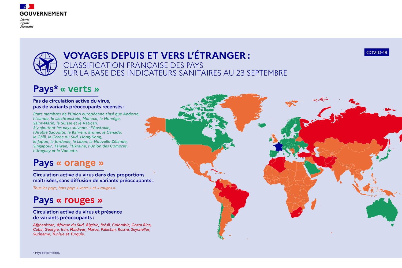 Voyage et Covid: huit pays passent du rouge au orange, nouvelle carte et infos