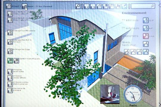 Maison domotisée intelligente