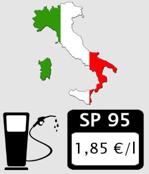 le prix de l'essence en italie.