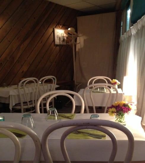 Restaurant : A La Grenouille Bleue
