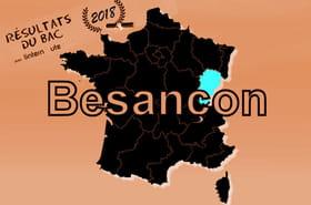 Résultat du brevet et du bac à Besançon: qui est diplômé?