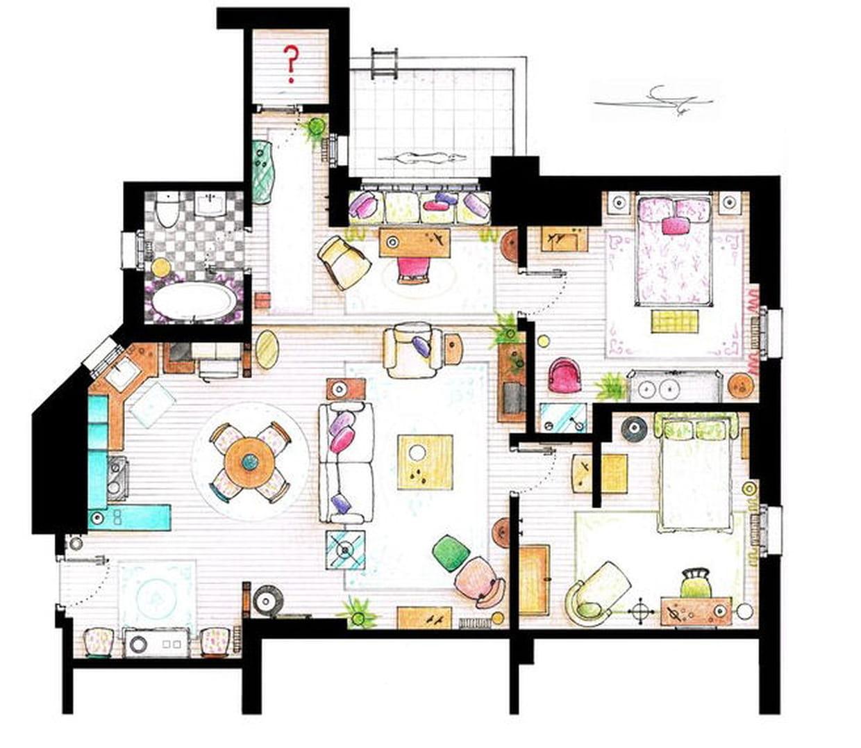 Appartement de Friends