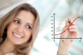 l'indice du bonheur dans le monde en 2012.
