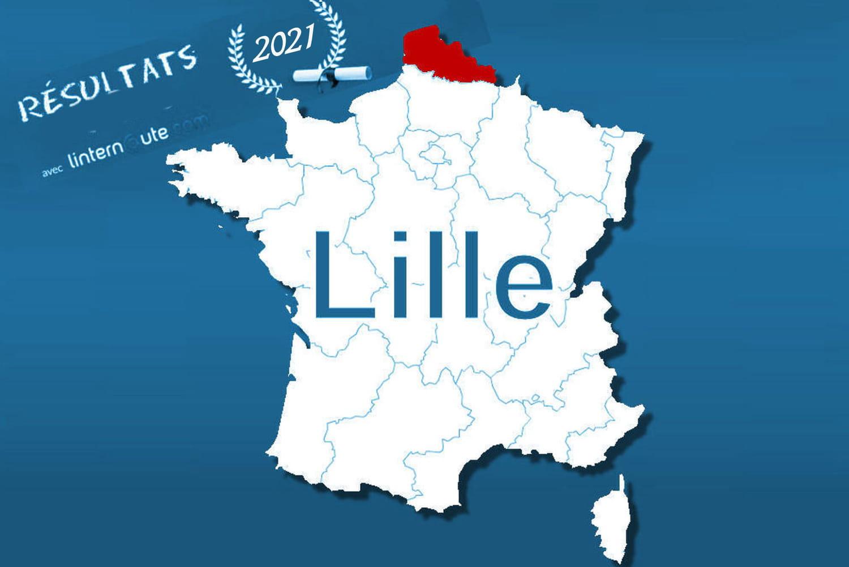 Résultat du brevet dans l'académie de Lille: les admis au DNB 2021
