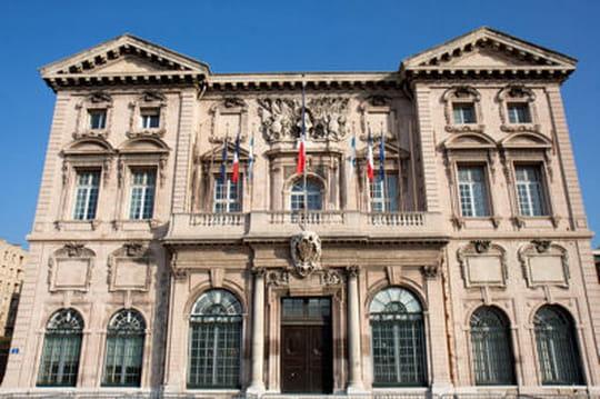 Comment est élu le maire de Marseille?