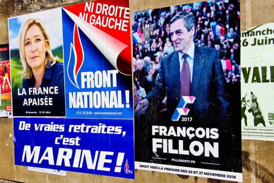 Sondages présidentielle : tous lesrésultats