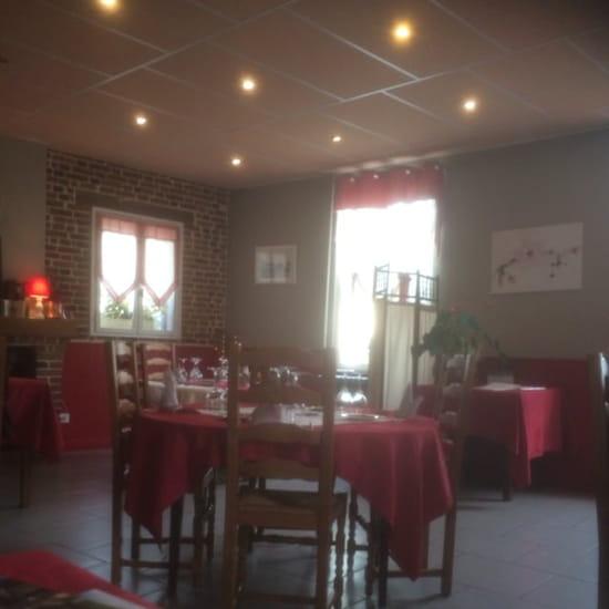 Restaurant : Le Petit Solognot