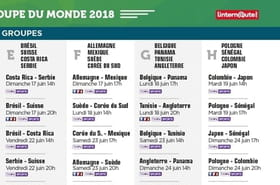 Calendrier Coupe du monde: demandez le programme !