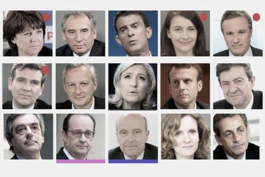 Présidentielle 2017: découvrez notre compilateur de sondages