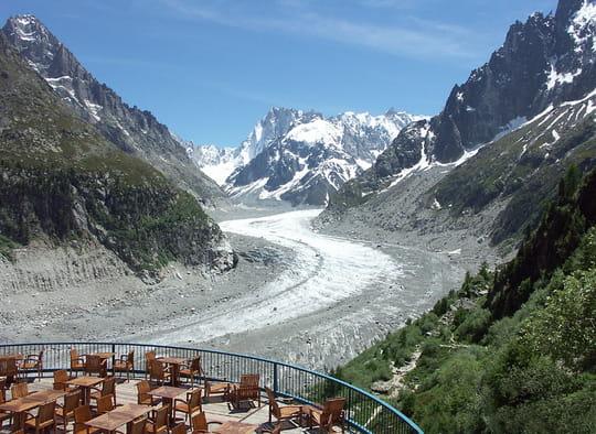 Stations de ski de luxe des Alpes