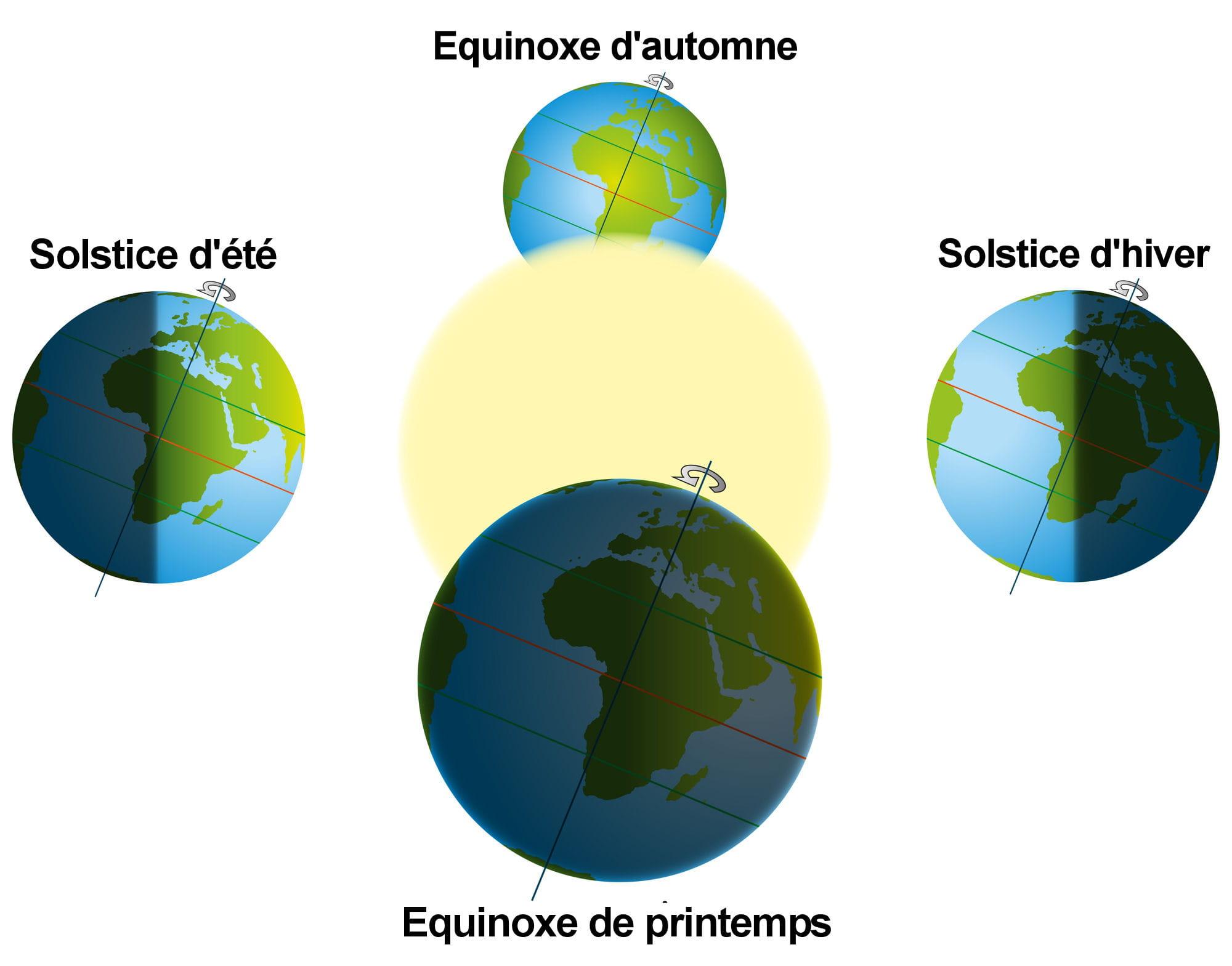 """Solstice d'hiver : heure, """"grande conjonction""""... Tout comprendre"""