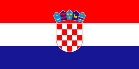 Score Croatie