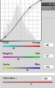 les courbes, balance de couleur et saturation